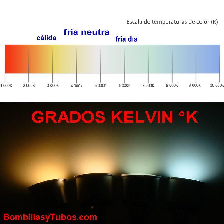 ¿ Sabes que son los grados Kelvin ? representado por °K