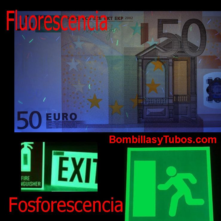 Luminiscencia: La Fluorescencia y la Fosforescencia