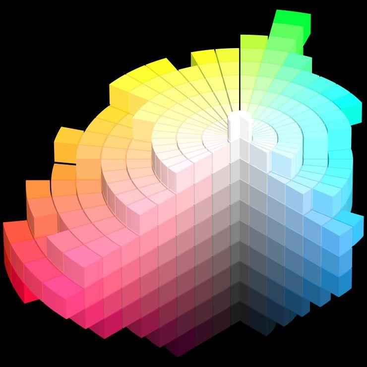 Sabes que es el rendimiento en Color? Conocido como Ra/IRC